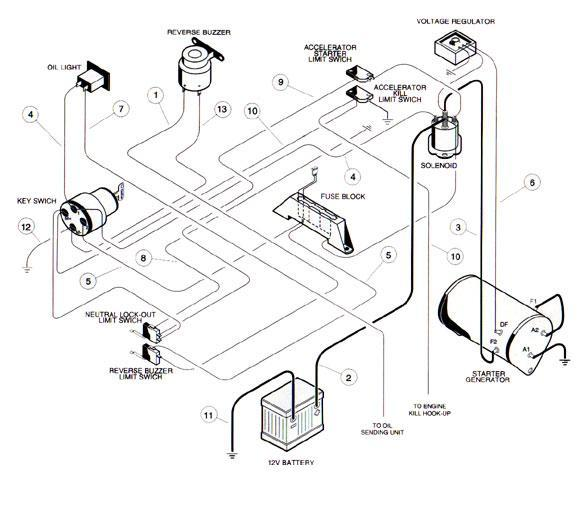 1997 ezgo gas wiring diagram 1997 wiring diagrams online