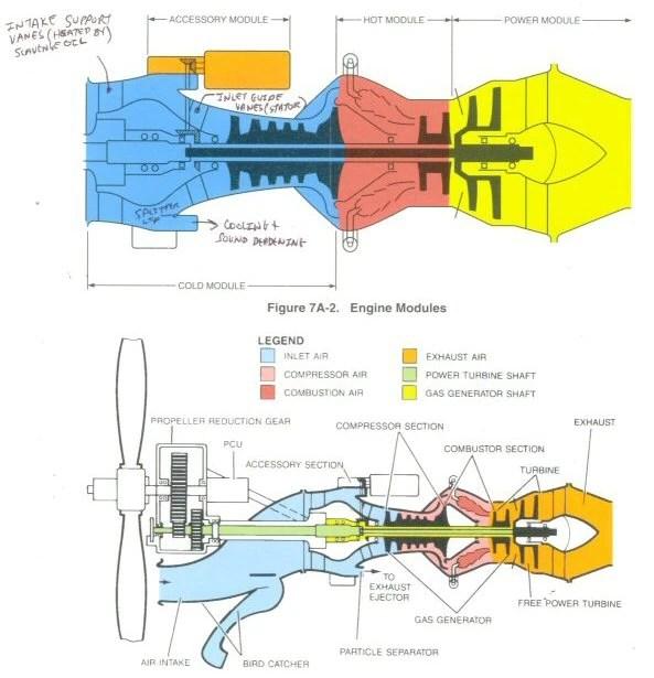DOC ➤ Diagram Turboprop Engine Diagram Ebook Schematic Circuit