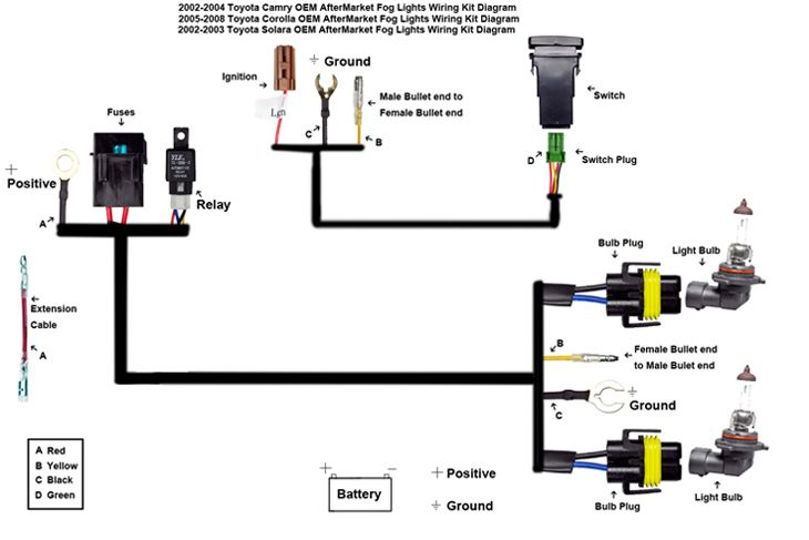 nissan caravan fuse box diagram