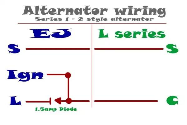 Subaru Svx Alternator Wiring Diagram Download Wiring Diagram