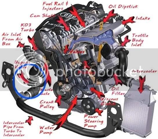Diagram, drawing, pic 18t engine w/ BPV (or DV) circled