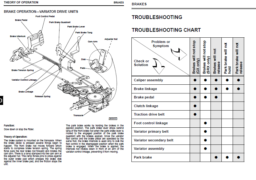 rx73 wiring diagram