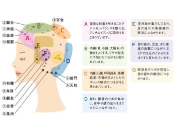 頭皮が痒いは乾燥のサイン。_20161018_1