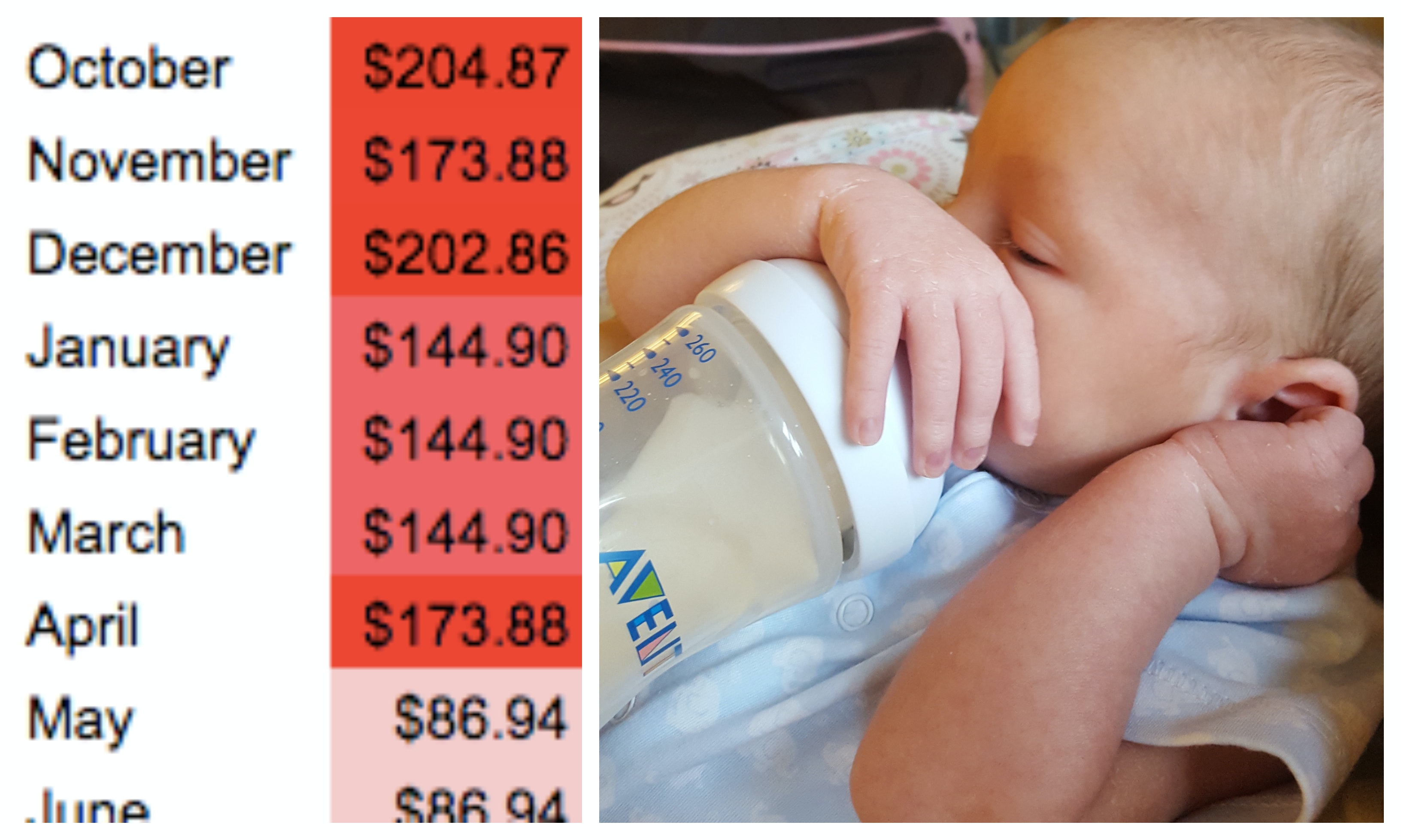 Baby Only Likes Ready Made Formula Here S How Much It Costs To Formula Feed Your Baby For A Year