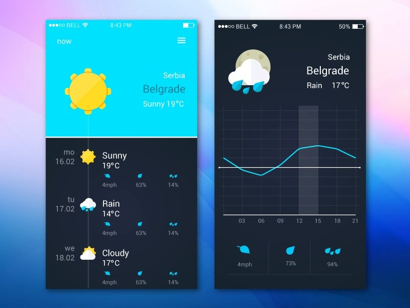 Freebie - Weather App Ui Design by GraphBerry ~ EpicPxls