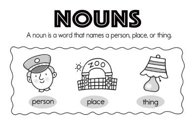 Noun Worksheets Edhelpercom