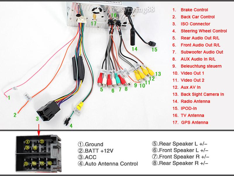Head Unit Wiring Harness - 8aulzucaltermiteinsectinfo \u2022