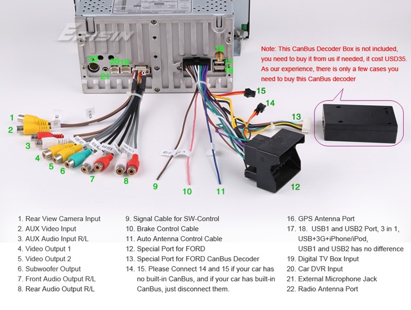 Ford Fiesta Stereo Wiring Diagram - Wiring Solutions