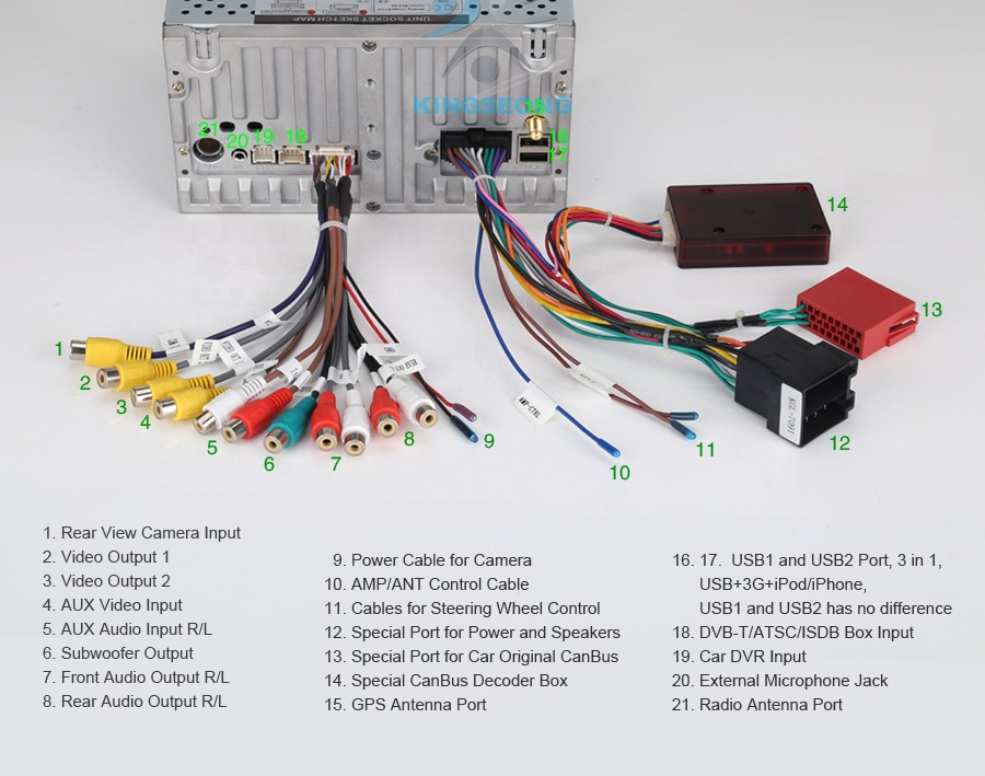front usb wiring diagram