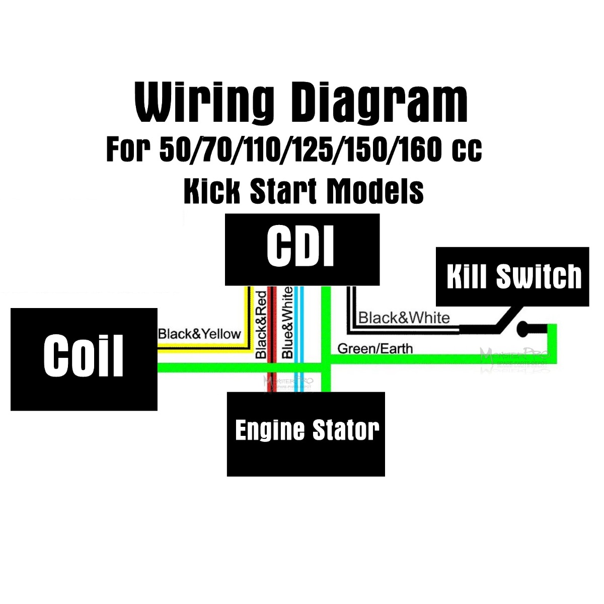 110 cc engine electric start diagram