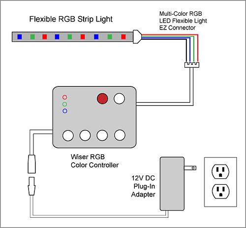 164ft RGB Multicolor Flexible LED Strip Lights Tape Light-5050 LED