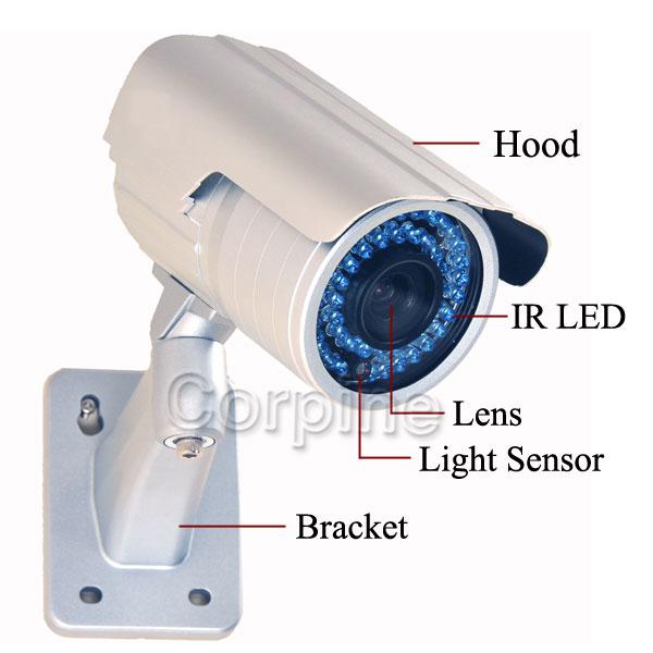 Security Camera Security Cameras Online