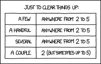 Words For Small Sets XKCD