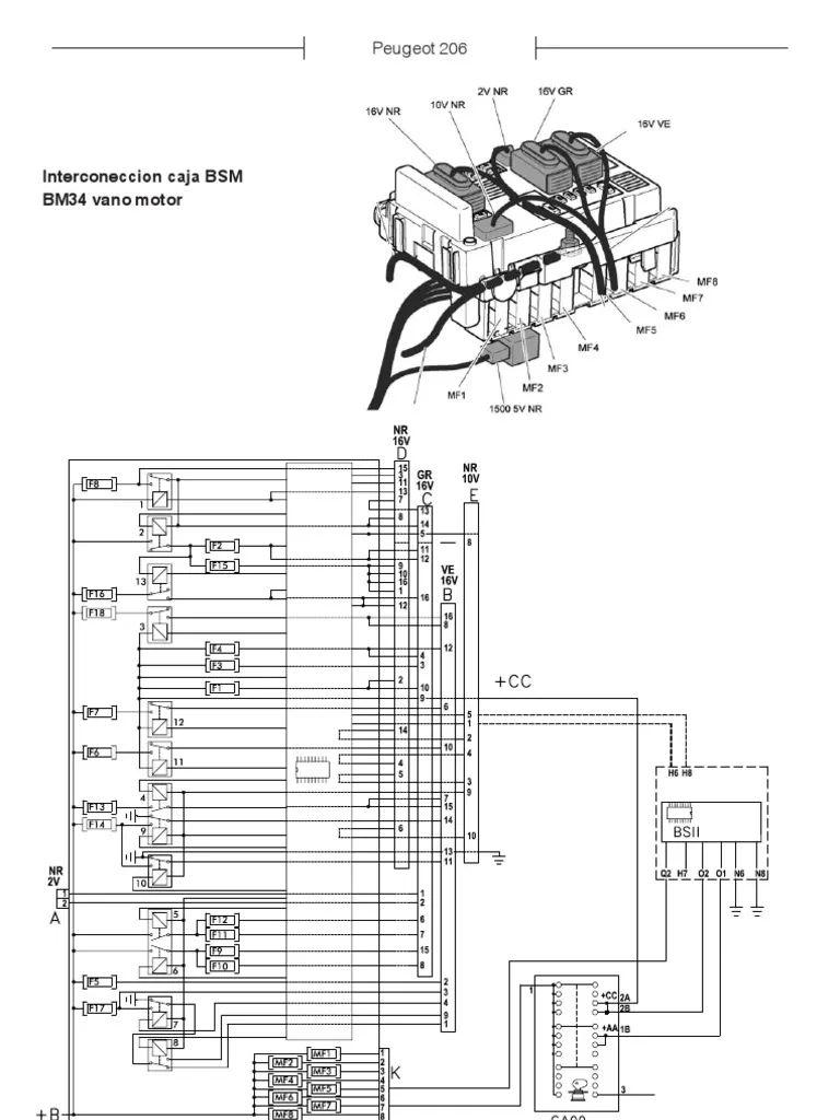 peugeot bsi wiring diagram