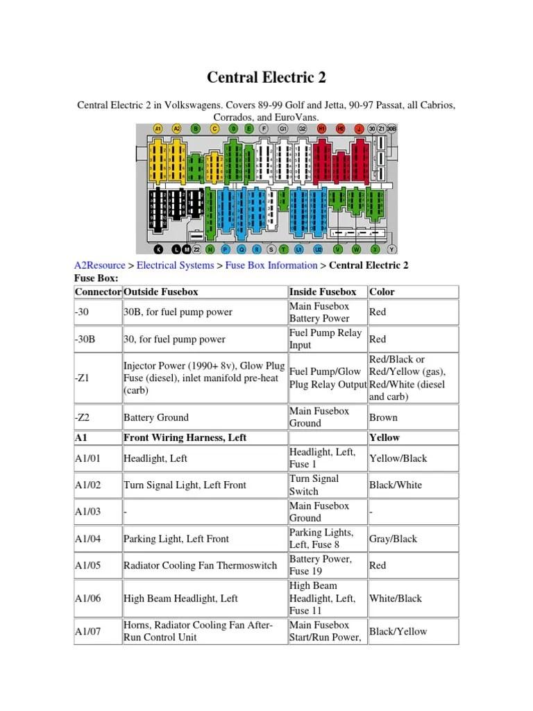 Vw Corrado Fuse Box Detailed Schematics Diagram 03 Jetta