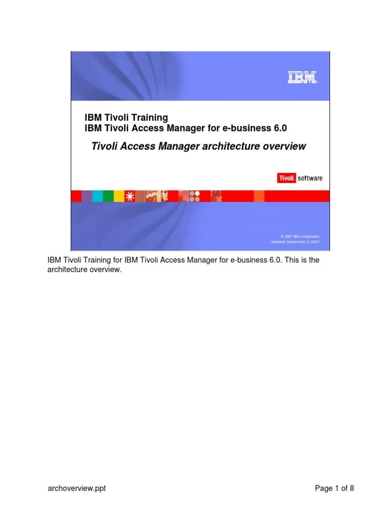 Ibm Tivoli Access Manager Tutorial Ta March Overview User Computing World Wide Web