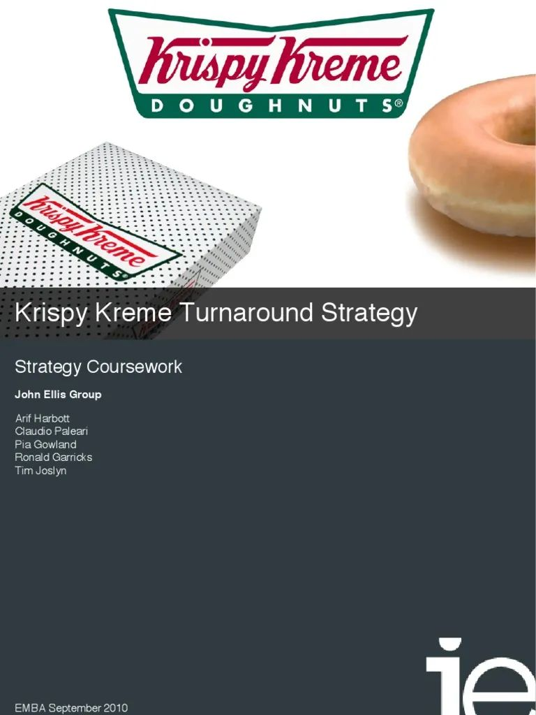 krispy kreme doughnuts case study Read this business case study and over 88,000 other research documents krispy kreme dianne murray week two question 1 the chief element of krispy kreme's strategy is to deliver a better doughnut and.