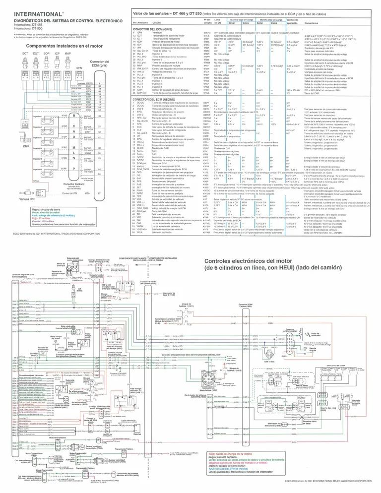 international prostar diagrama de cableado
