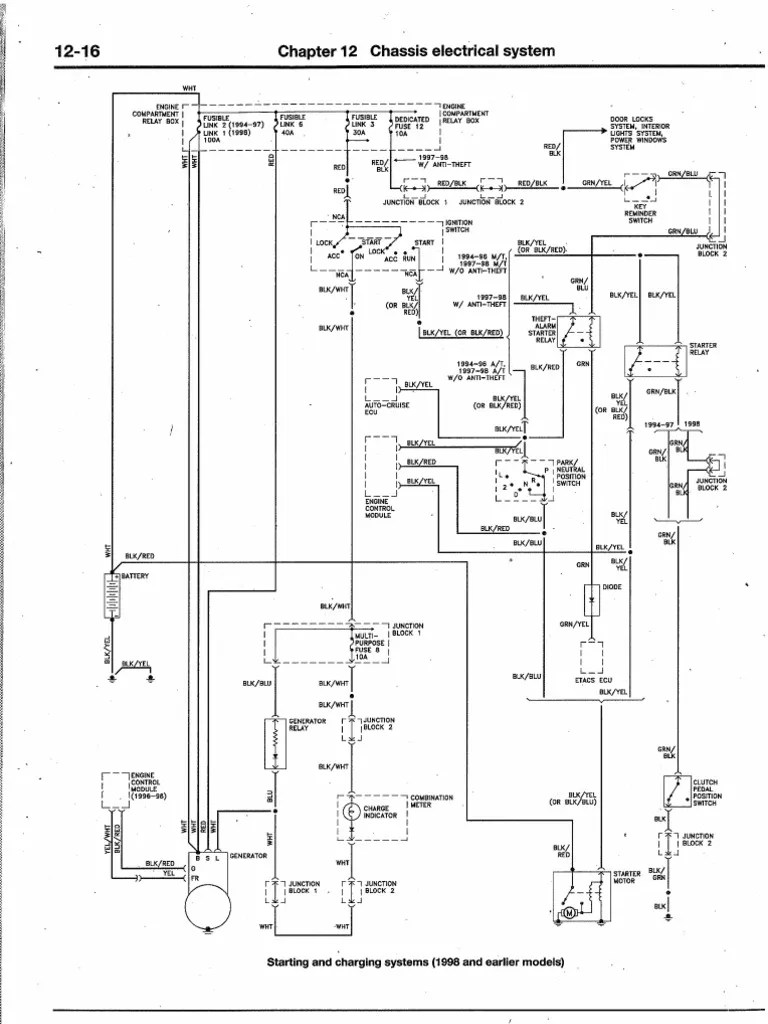 2004 mitsubishi galant electrical diagram