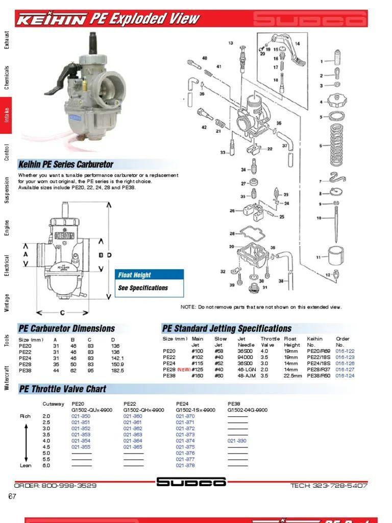 Suzuki Dr 500 Wiring Diagram Auto Electrical
