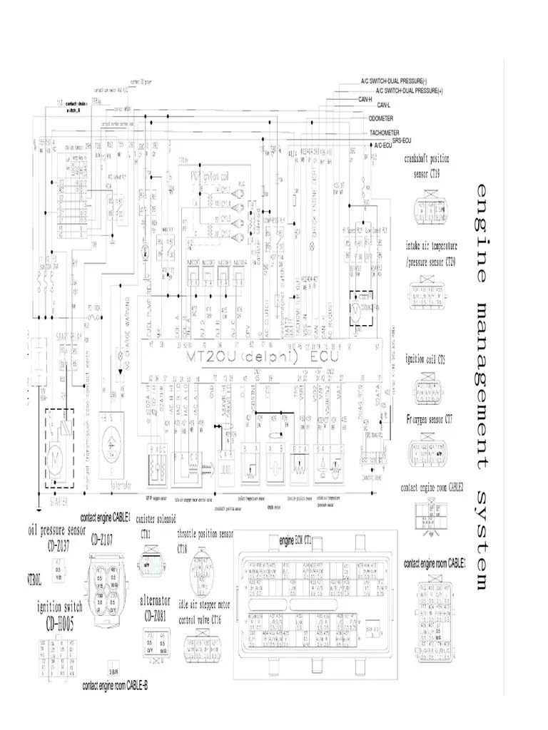 wiring diagram de taller ford ecosport