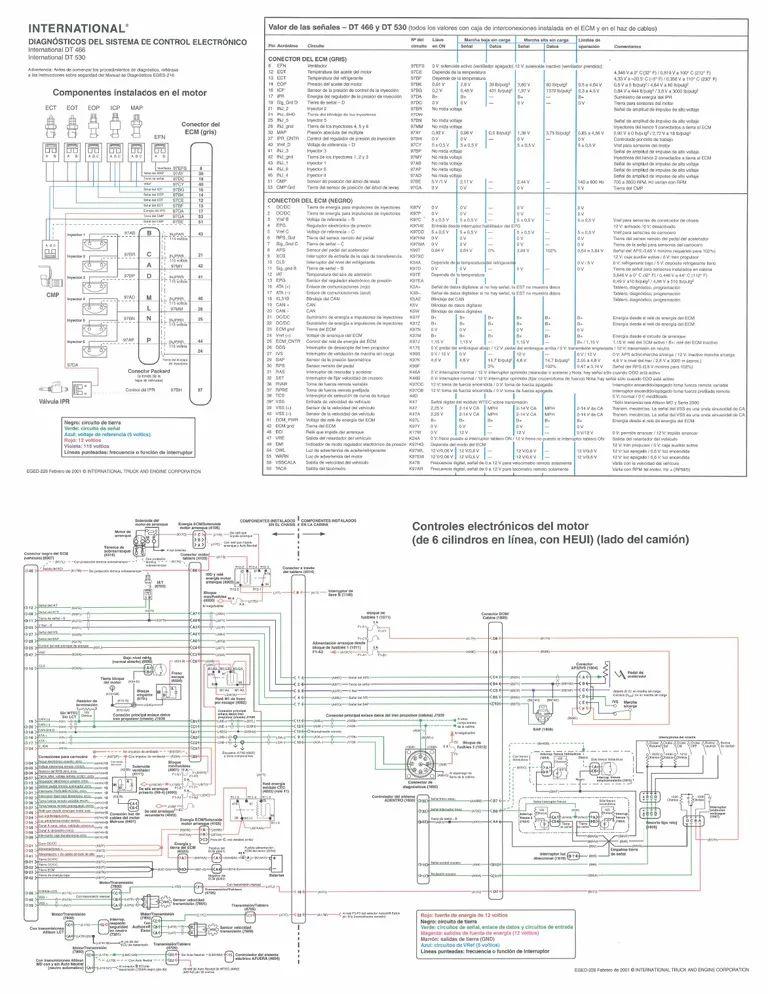 caterpillar diagrama de cableado isx