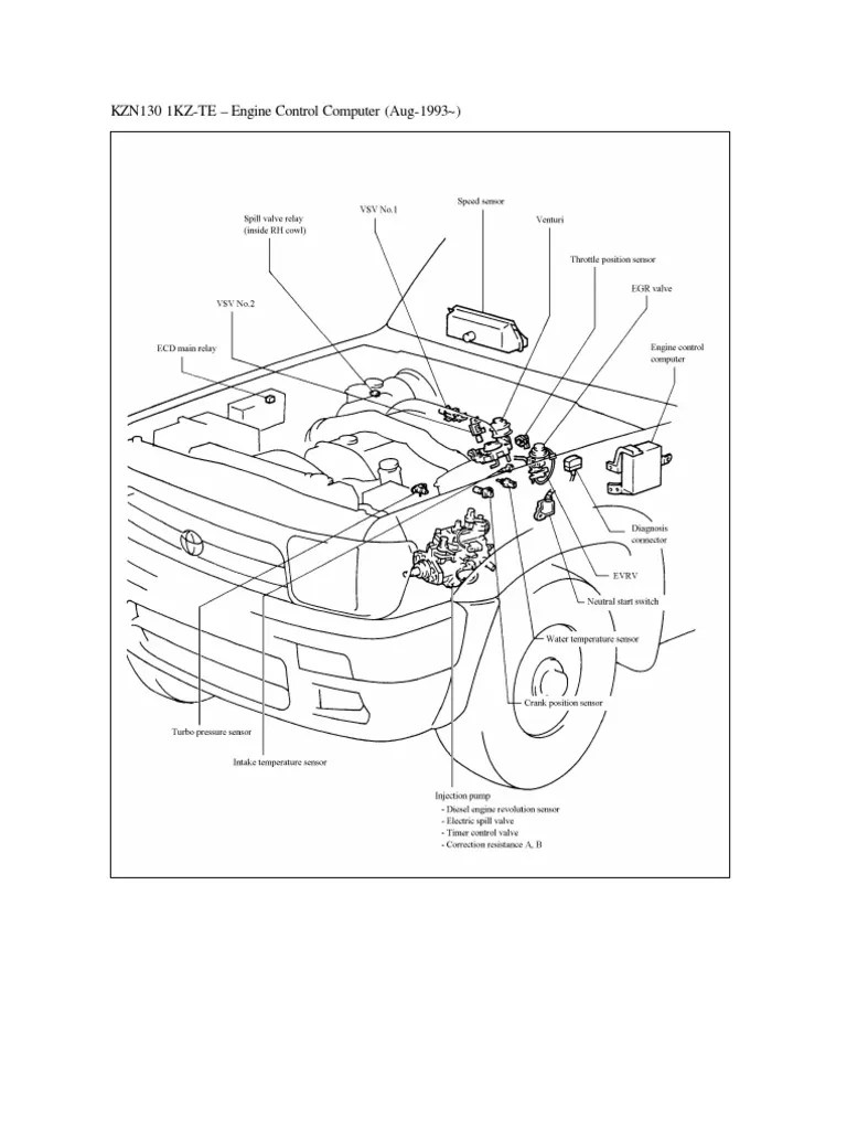 toyota bb 1nz fe ecu pinout wiring diagram