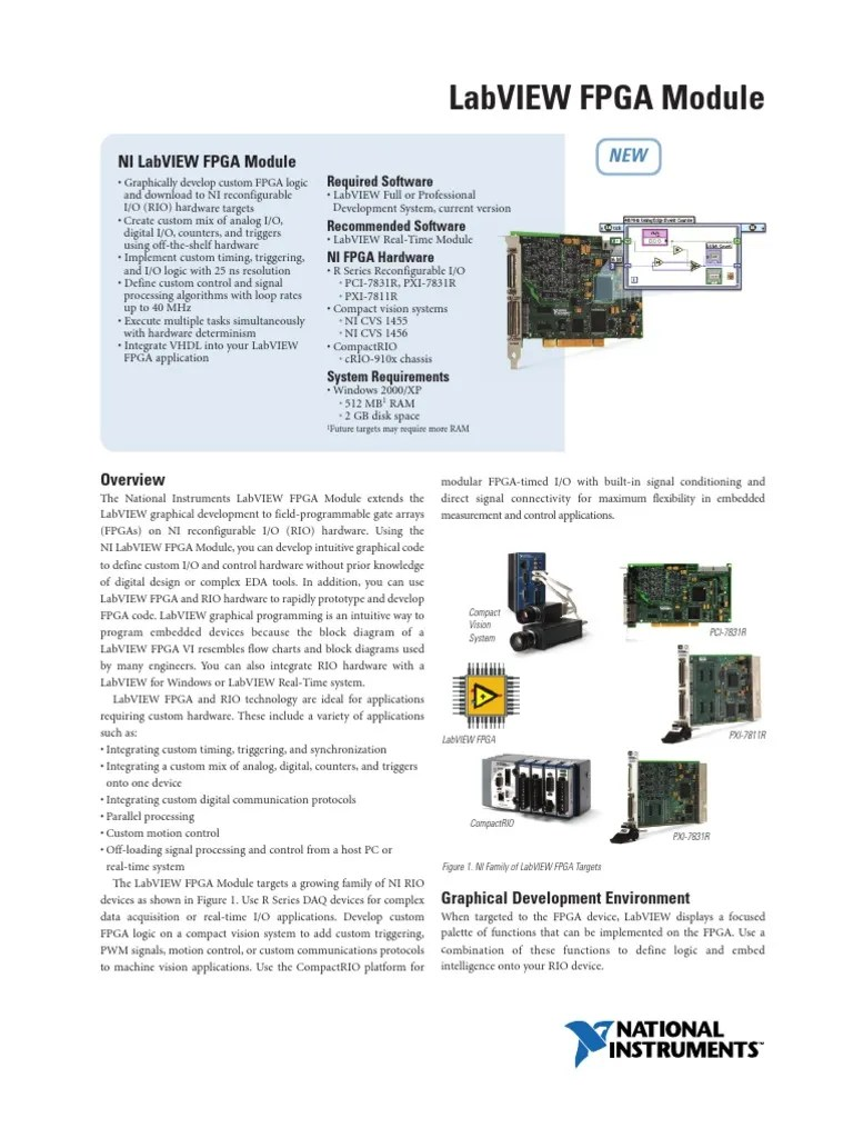 Compactrio System On Module 4 1 1 4 Field Programmable Gate Array Embedded System