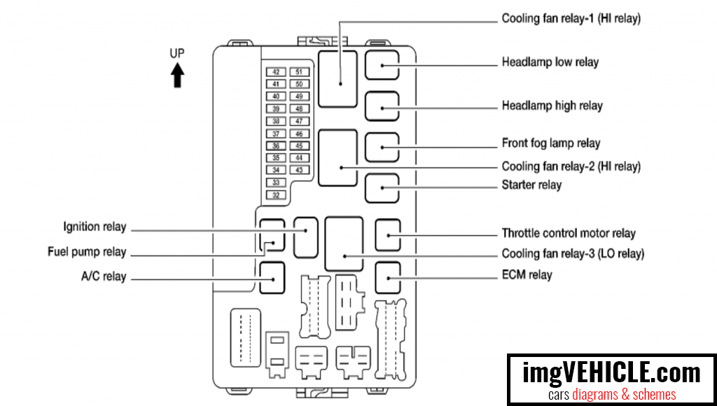 2001 nissan maxima fuse box location