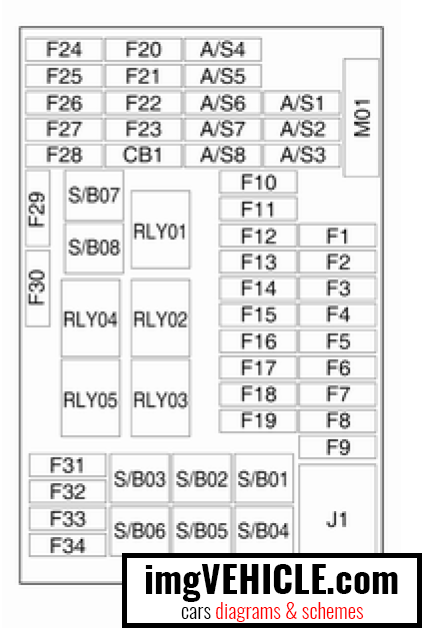 fuse panel box cover