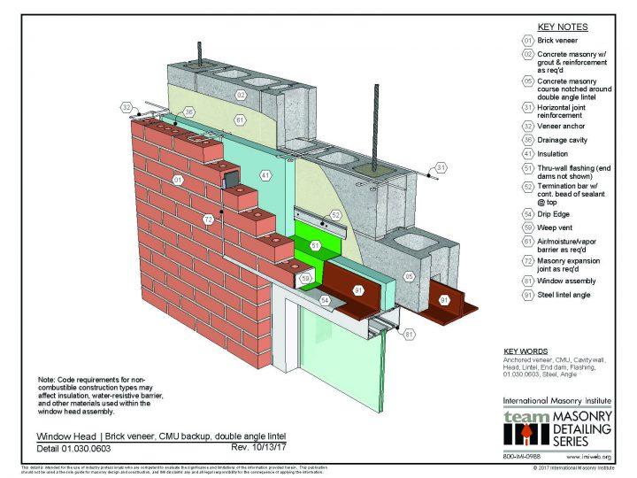 010300603 Window Head Detail Brick Veneer Cmu Backup