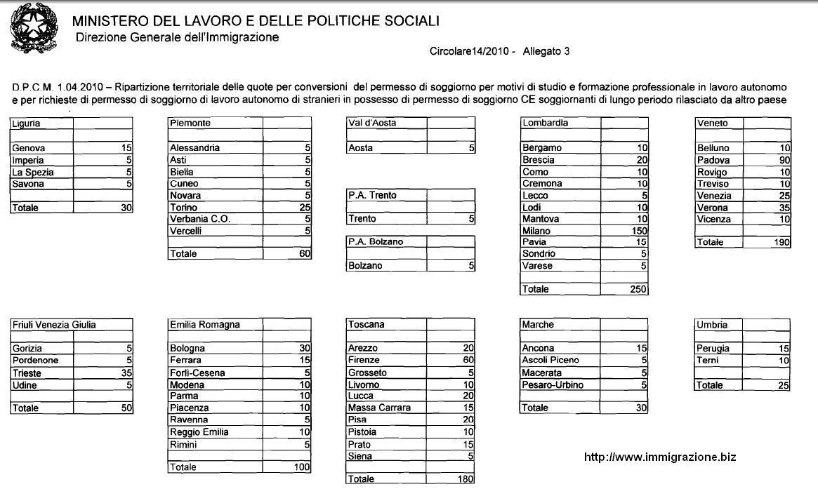 Permesso Di Soggiorno Online Reggio Emilia