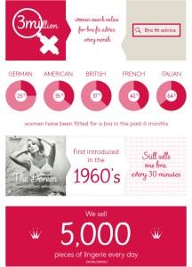 Triumph_Infographic_Part2