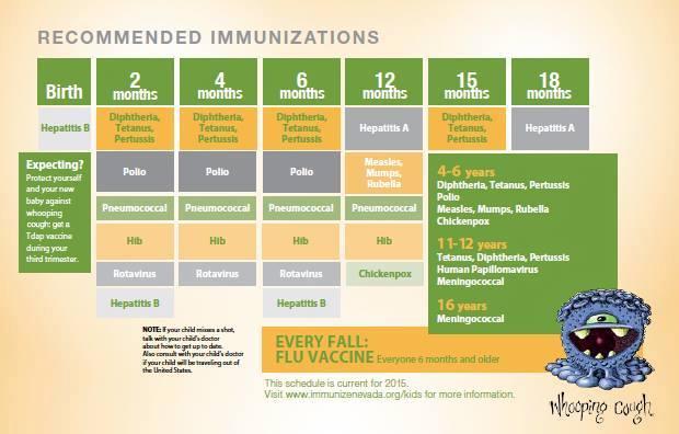 Newborn baby immunization schedule Immunize Nevada - newborn baby schedule