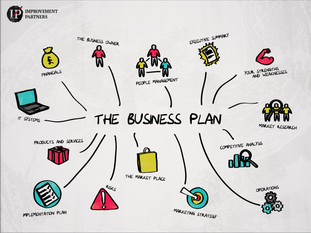 Business Plan Archives - Improvement Partners - Small Business Plan