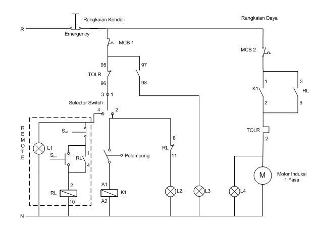 wiring diagram panel wlc