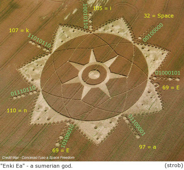 A crop circle was encoded to reveal a message of Ea Enki, who is a God of Sumerian (Enki) and Babylonian (Ea) mythology. A band of southern constellations refer to his name, the stars of Ea. E-A, in Sumerian, means 'the house of water' which can also be inferred to as the 'House of Aquarius', the approaching age.