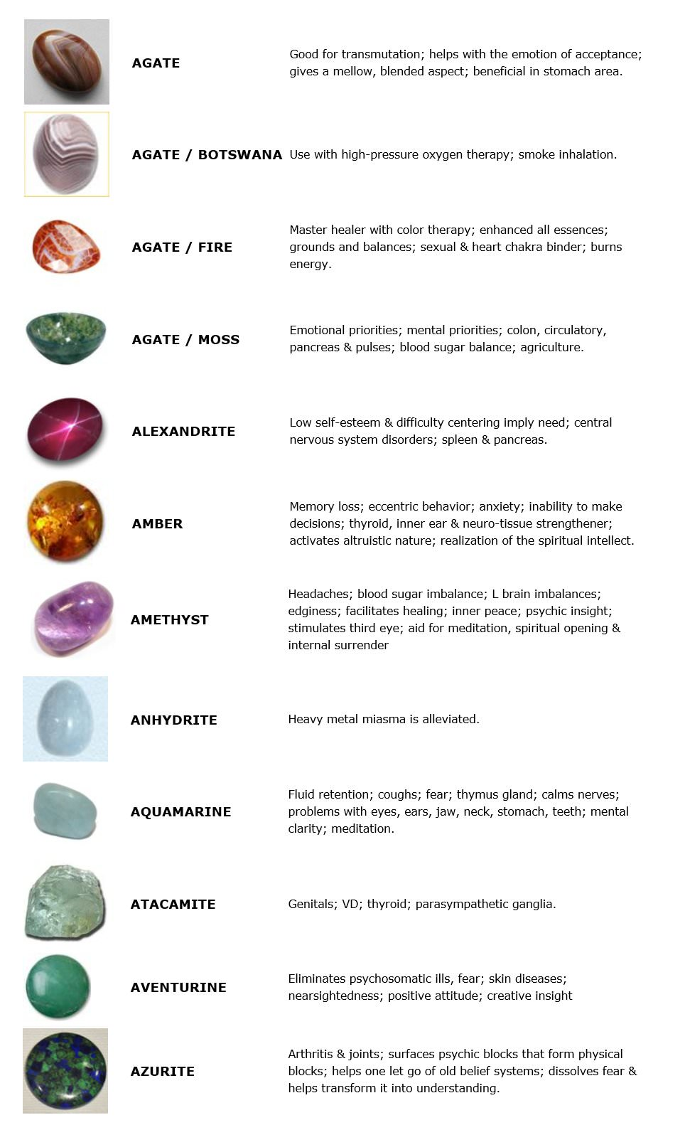 Guide To Crystals And Gemstones For Holistic Healing