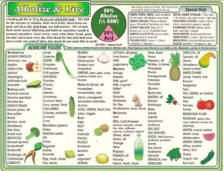 alkaline food chart printable - Footfreedomtraining - ph chart