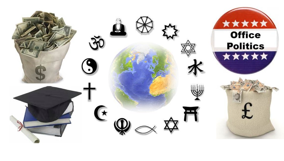 How The Controllers Use Religion, Money, Politics And Education To Enslave Our Souls