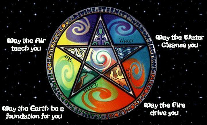 Who Created The Calendar Meaning The Meaning Of Passover The End Time Pilgrim Inside The Wicca Circle Feeling The Magic In5d