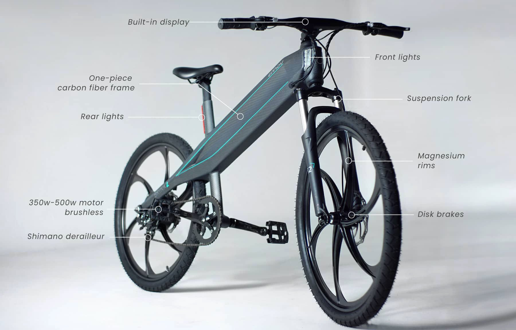 E Full In Brina 2 The First Full Hypersmart Carbon Fiber E Bike Inceptive