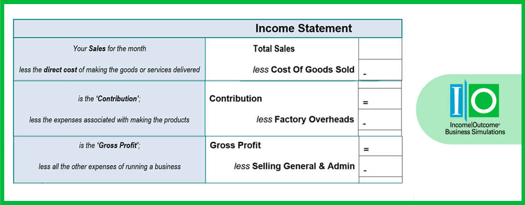 What is an Income Statement? - - income statment