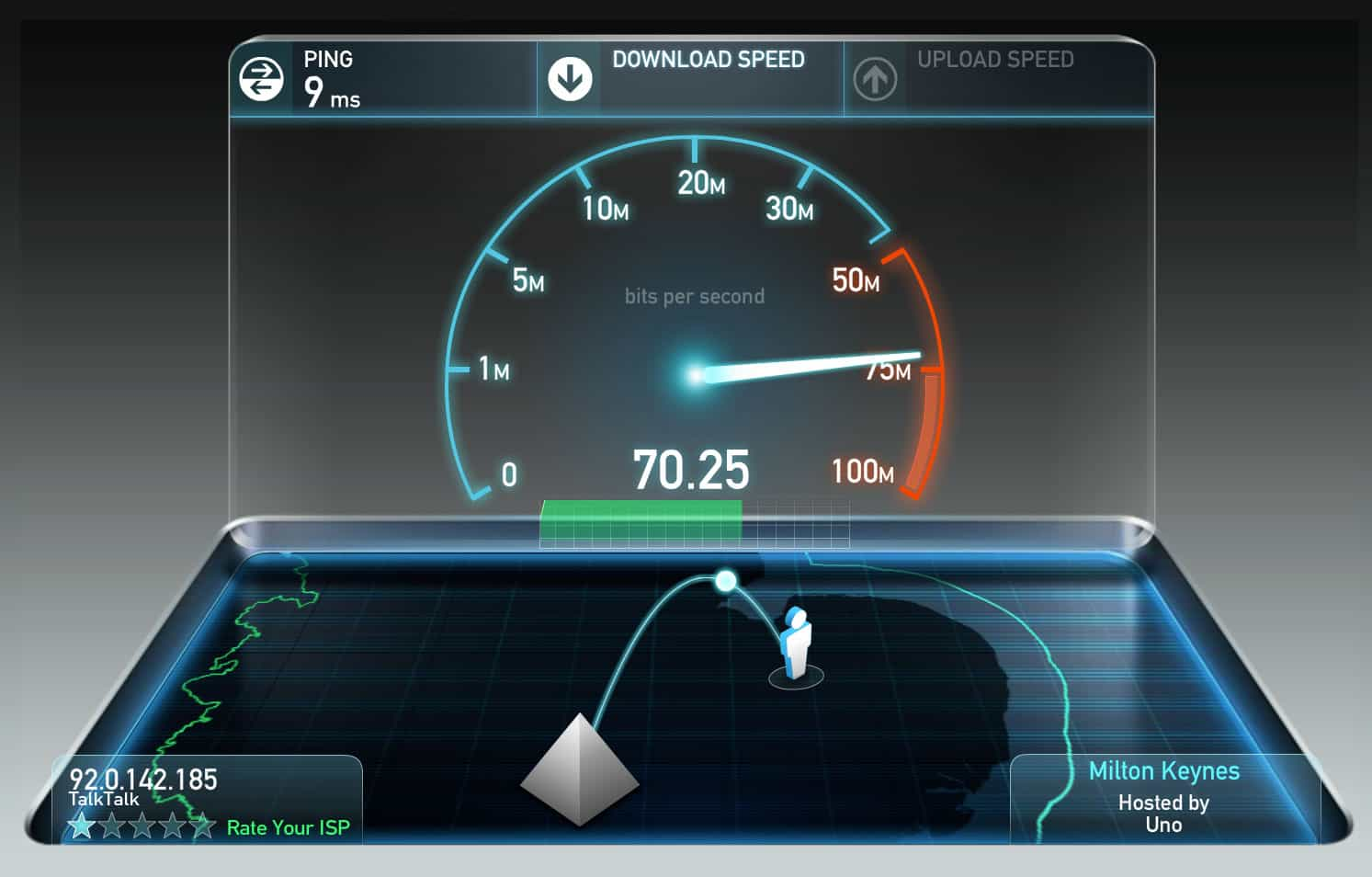 Speedtest Online Speed Tests: How To Use Them And Which Are The Best