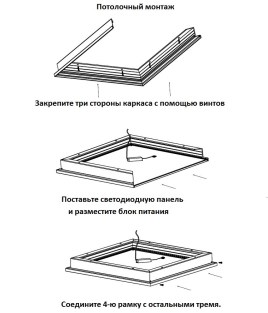 световые панели для потолка
