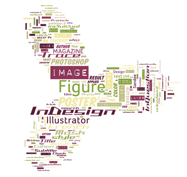 Create Word Clouds in InDesign With Wordalizer - InDesignSecrets