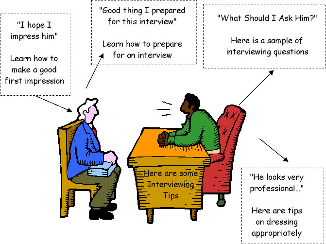 INTERVIEW TIPS BEST TIPS FOR INTERVIEW,BEST INTERVIEW TIPS BANGALORE