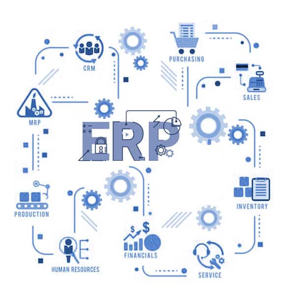 ERP Software Development, Customized ERP Solutions, ERP for SME\u0027s