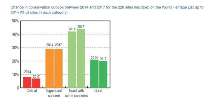 2014-vs-2017 graph