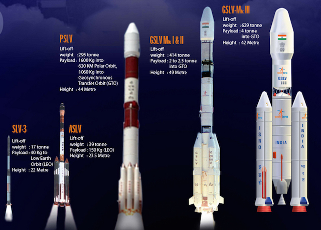 Satish Name 3d Wallpaper Download Isro To Test Launch Gslv Mk Iii Advanced Rocket In